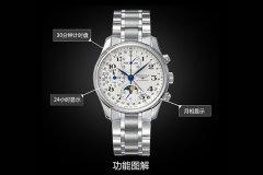 天津二手浪琴手表回收价格是多少
